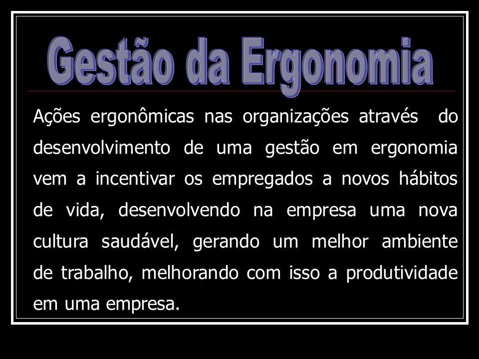 Gestão da Ergonomia
