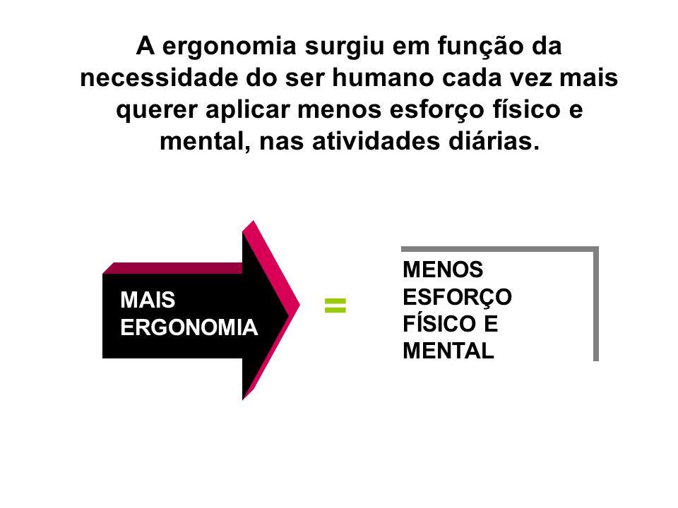 A ergonomia surgiu em função da necessidade do ser humano cada vez mais querer aplicar menos esforço físico e mental, nas atividades diárias.