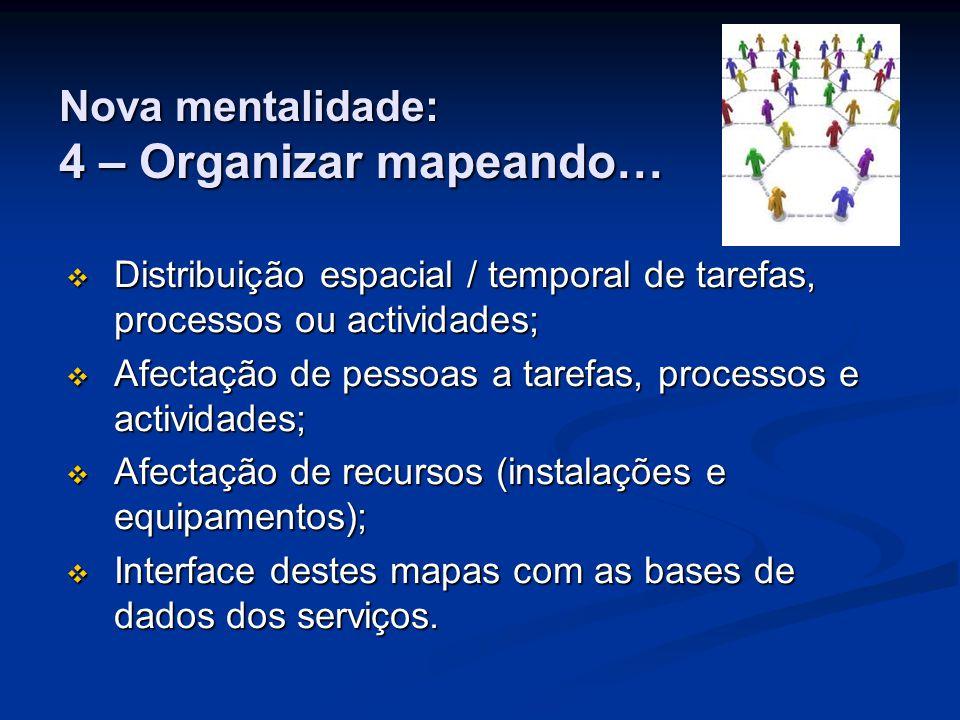 Nova mentalidade: 4 – Organizar mapeando…