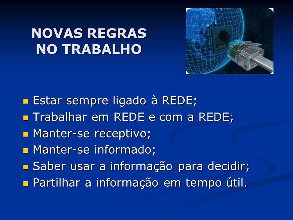 NOVAS REGRAS NO TRABALHO