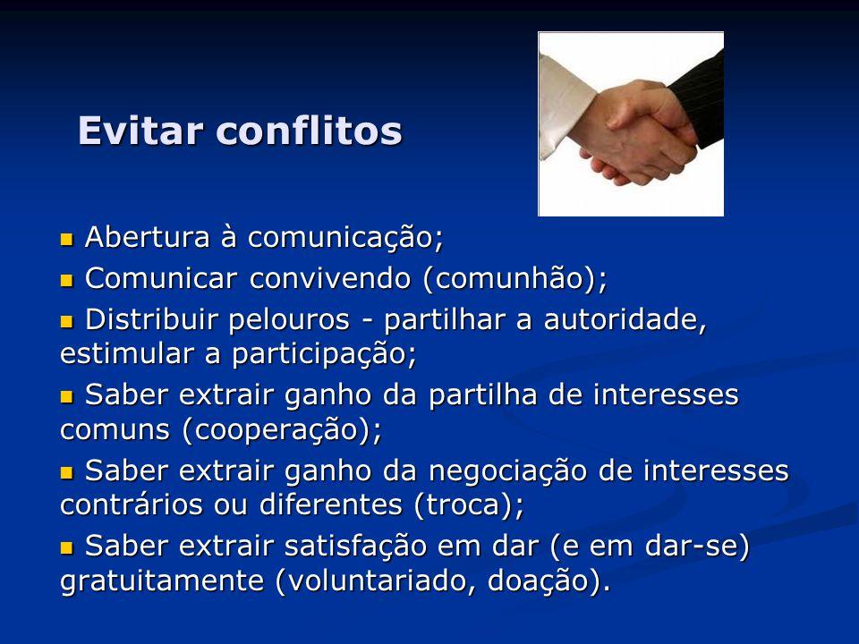 Evitar conflitos Abertura à comunicação;