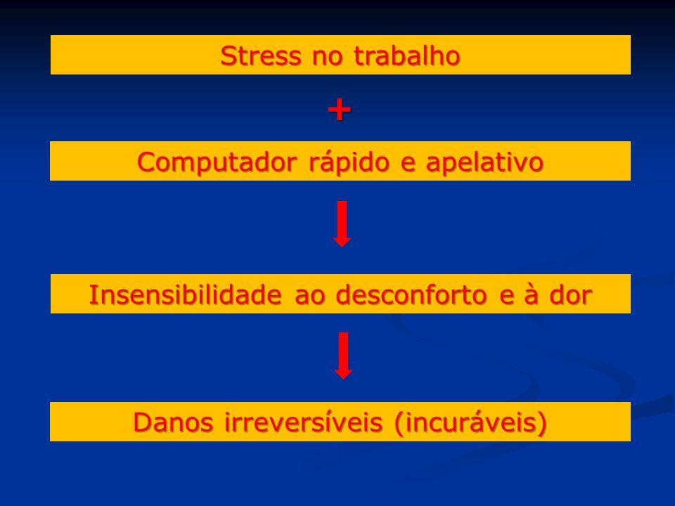 + Stress no trabalho Computador rápido e apelativo
