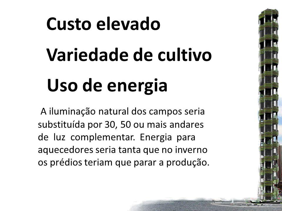 Custo elevado Variedade de cultivo Uso de energia