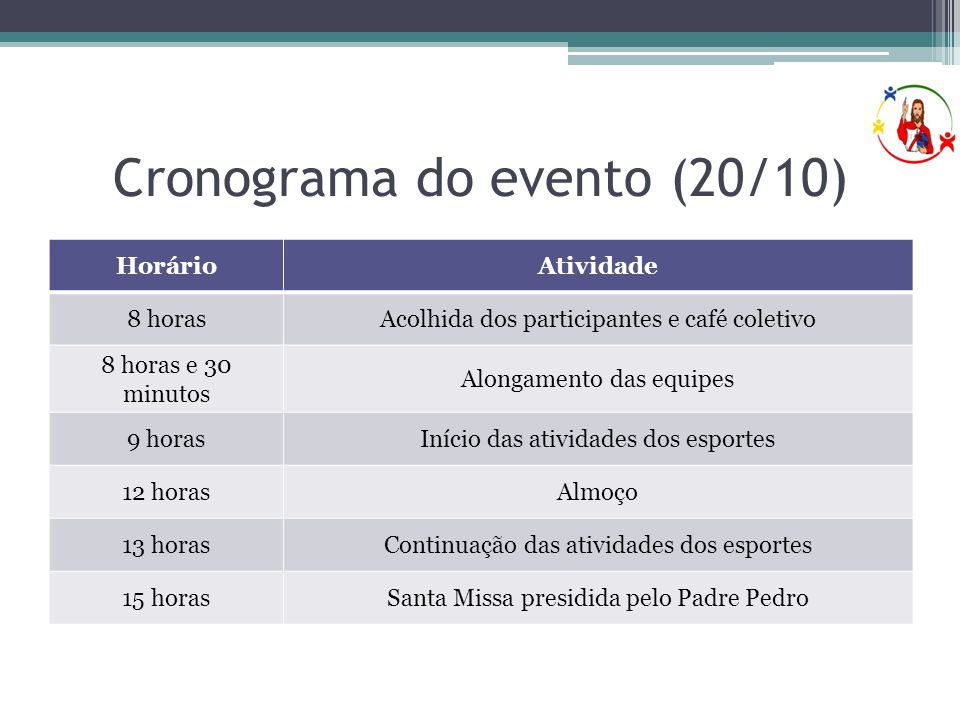 Cronograma do evento (20/10)