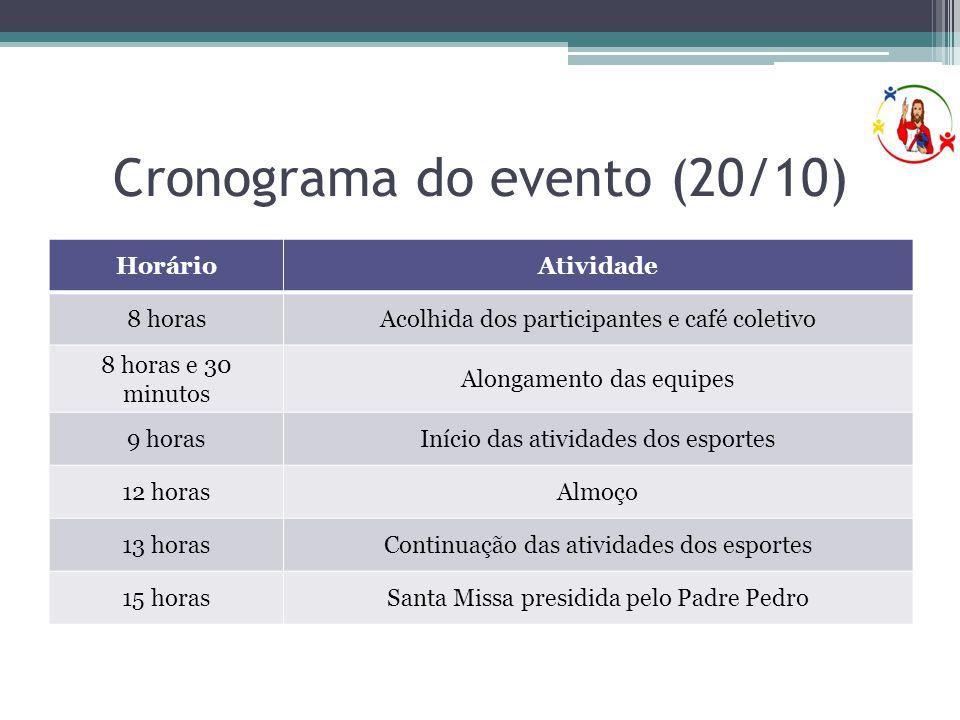 Cronograma do evento (20/10)