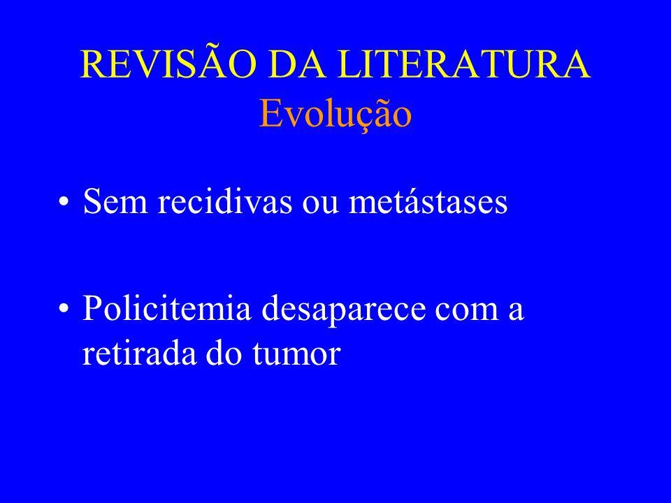 REVISÃO DA LITERATURA Evolução