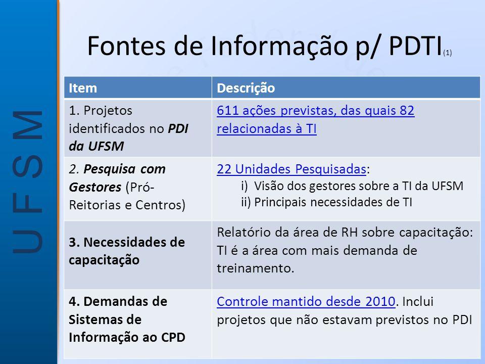 Fontes de Informação p/ PDTI(1)