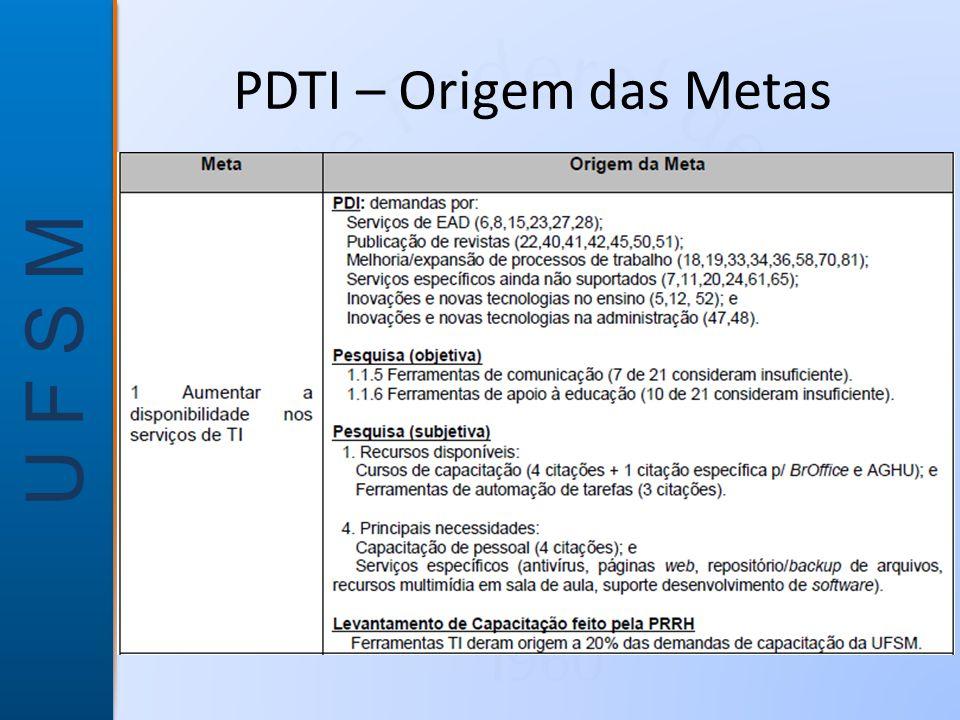 PDTI – Origem das Metas