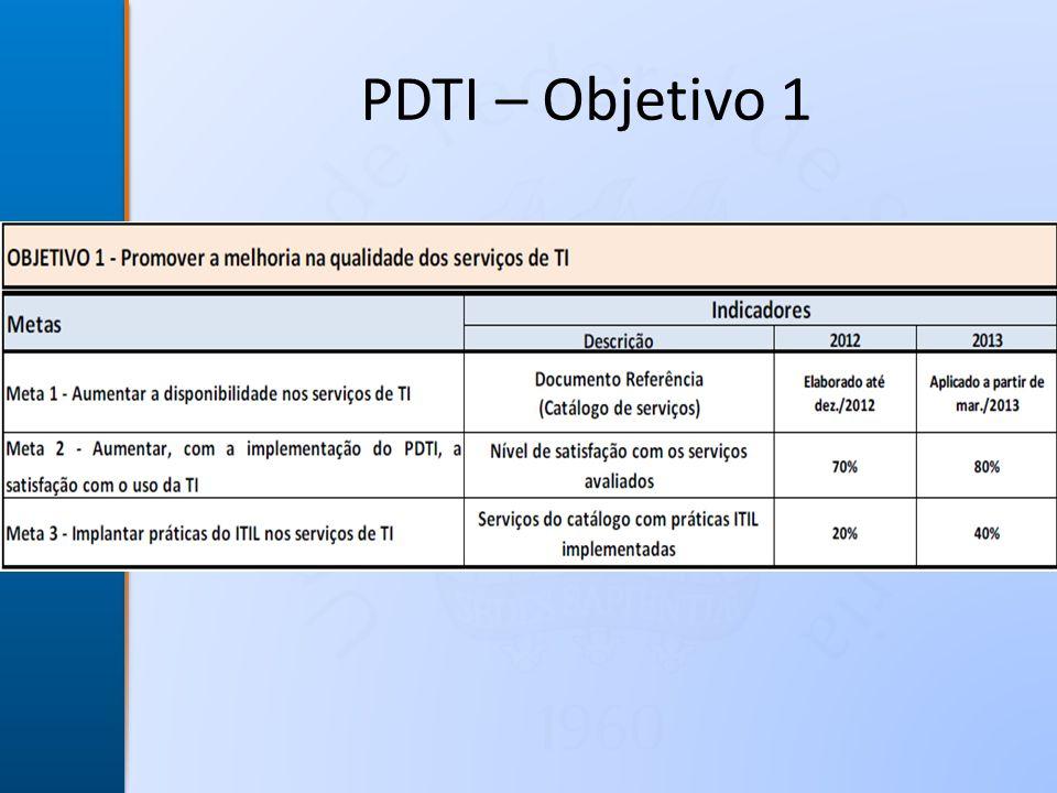 PDTI – Objetivo 1