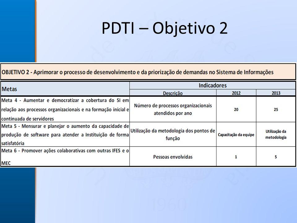 PDTI – Objetivo 2