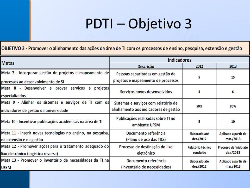 PDTI – Objetivo 3