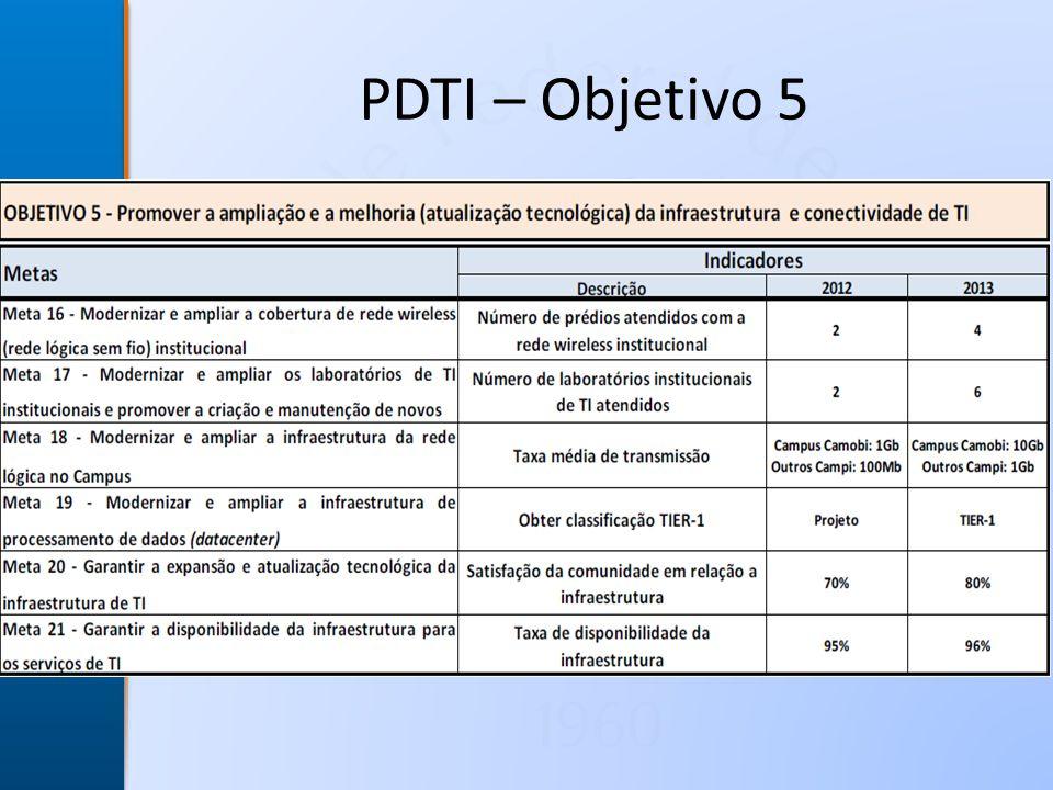 PDTI – Objetivo 5