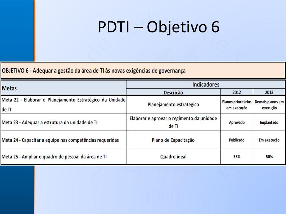 PDTI – Objetivo 6