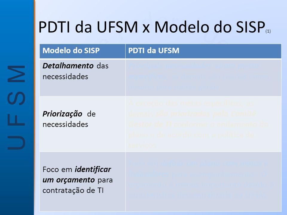 PDTI da UFSM x Modelo do SISP(1)