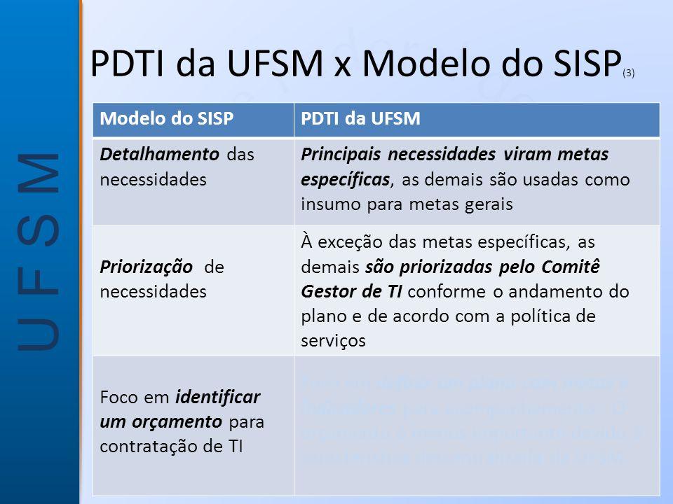 PDTI da UFSM x Modelo do SISP(3)