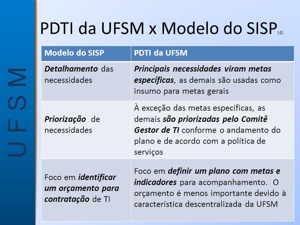 PDTI da UFSM x Modelo do SISP(4)