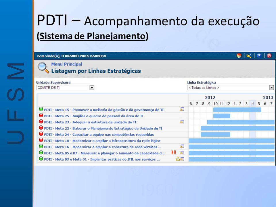 PDTI – Acompanhamento da execução (Sistema de Planejamento)