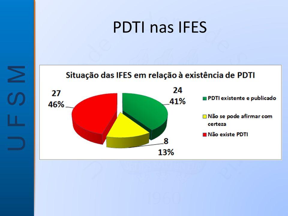 PDTI nas IFES