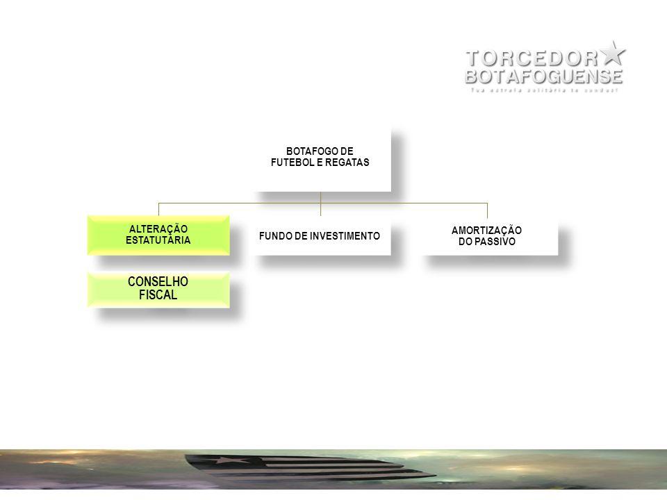 CONSELHO FISCAL BOTAFOGO DE FUTEBOL E REGATAS ALTERAÇÃO AMORTIZAÇÃO