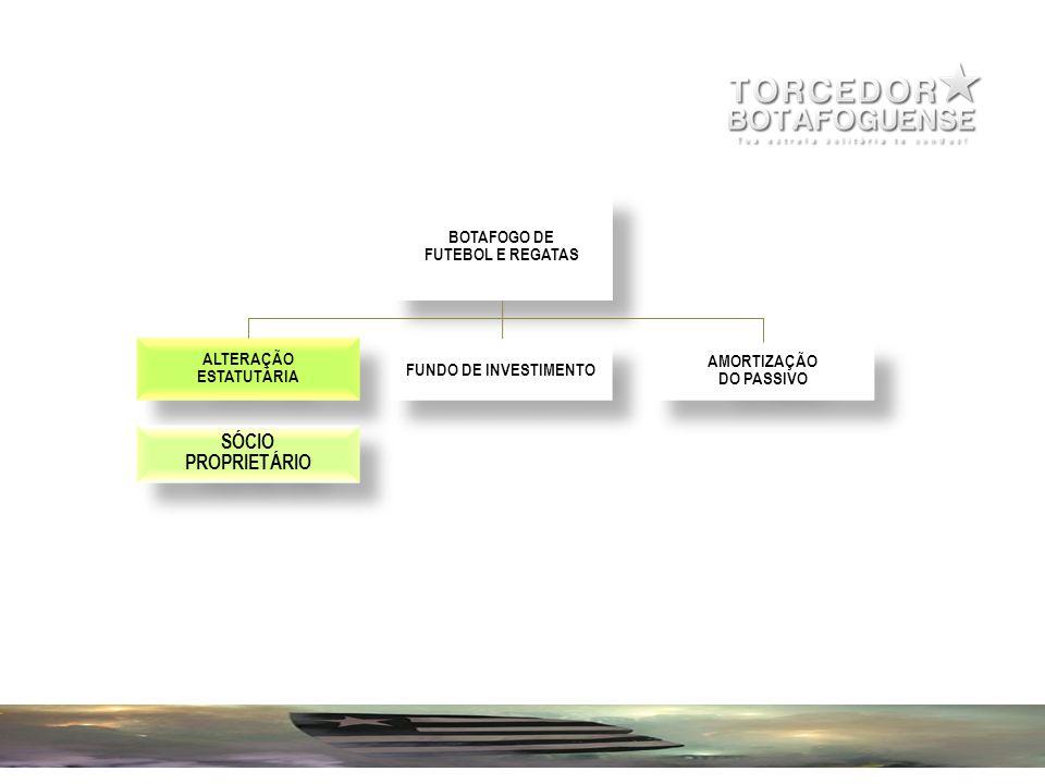 SÓCIO PROPRIETÁRIO BOTAFOGO DE FUTEBOL E REGATAS ALTERAÇÃO AMORTIZAÇÃO