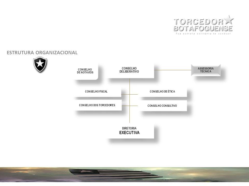 ESTRUTURA ORGANIZACIONAL CONSELHO DOS TORCEDORES