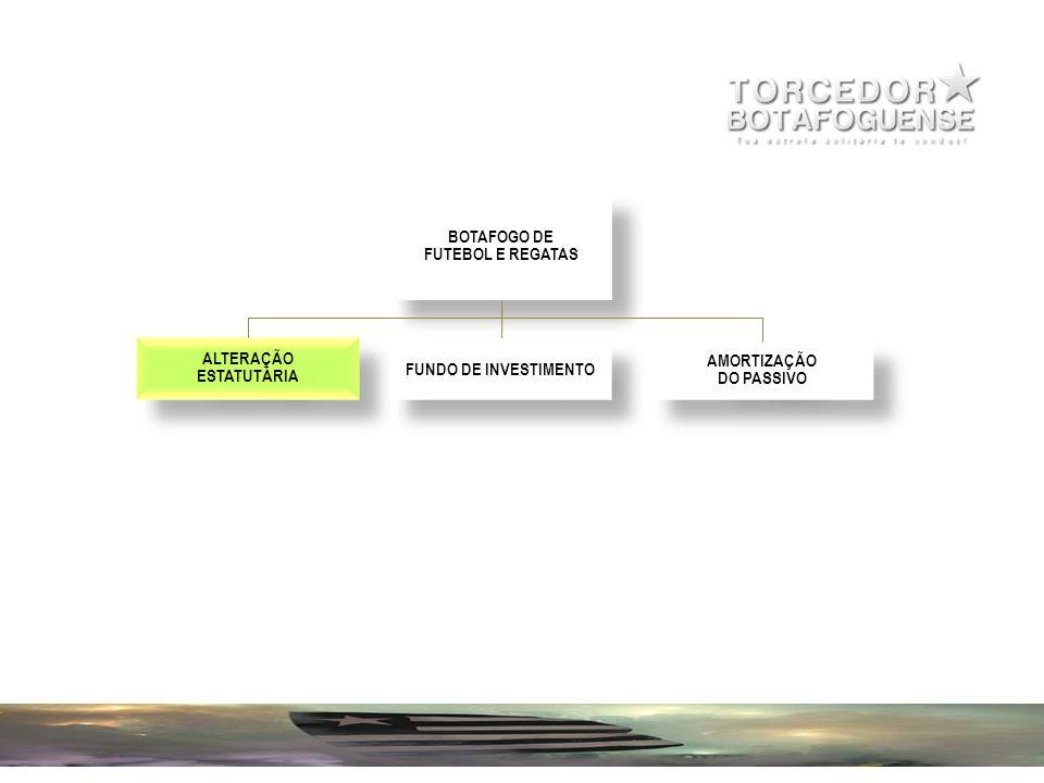 BOTAFOGO DE FUTEBOL E REGATAS ALTERAÇÃO ESTATUTÁRIA FUNDO DE INVESTIMENTO AMORTIZAÇÃO DO PASSIVO