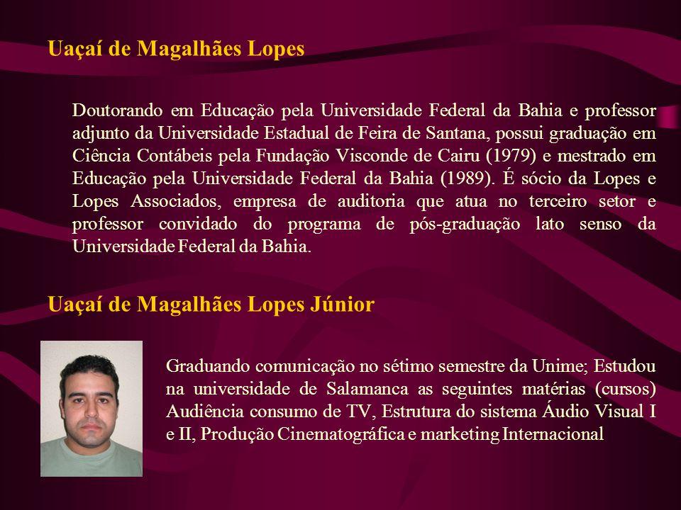 Uaçaí de Magalhães Lopes
