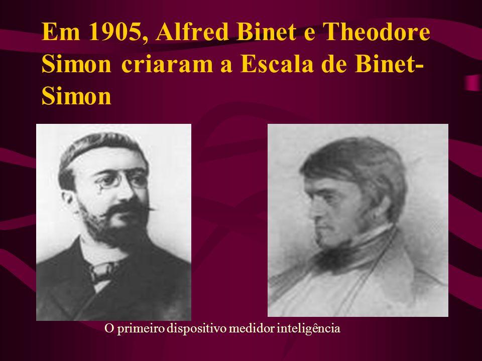 Em 1905, Alfred Binet e Theodore Simon criaram a Escala de Binet-Simon
