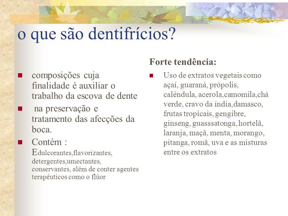 o que são dentifrícios Forte tendência: