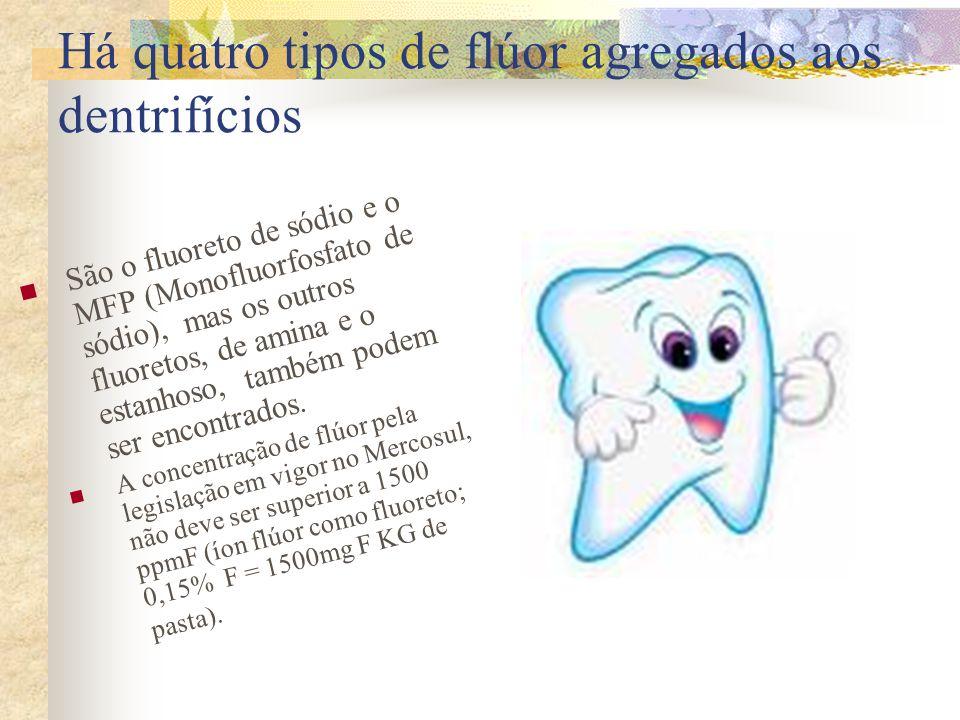 Há quatro tipos de flúor agregados aos dentrifícios