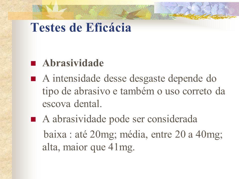 Testes de Eficácia Abrasividade