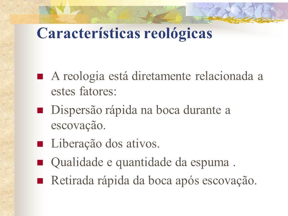 Características reológicas