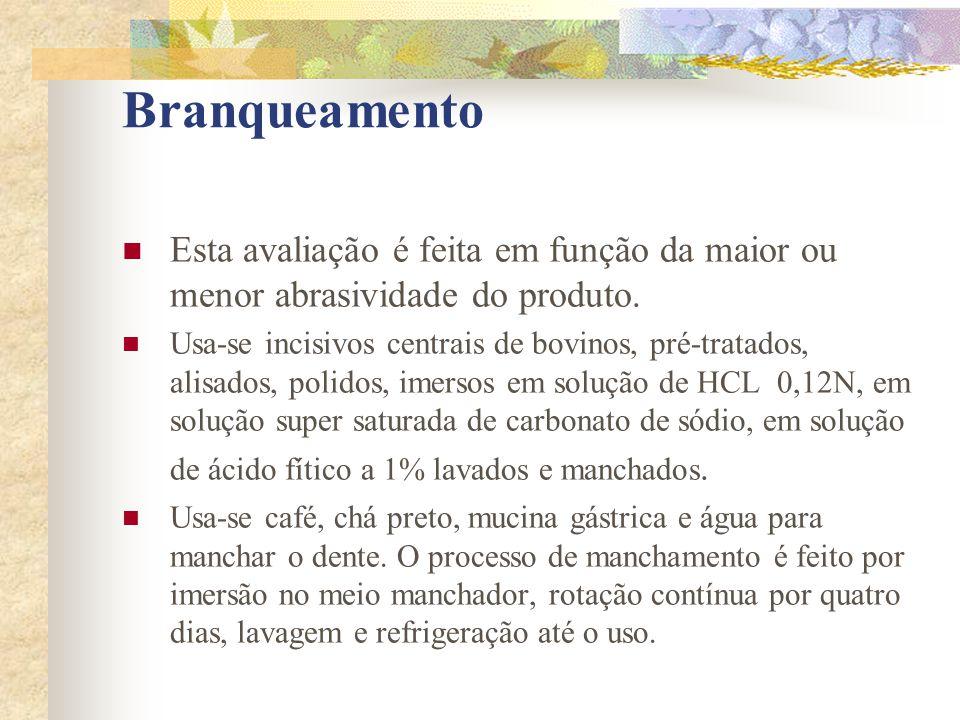 Branqueamento Esta avaliação é feita em função da maior ou menor abrasividade do produto.