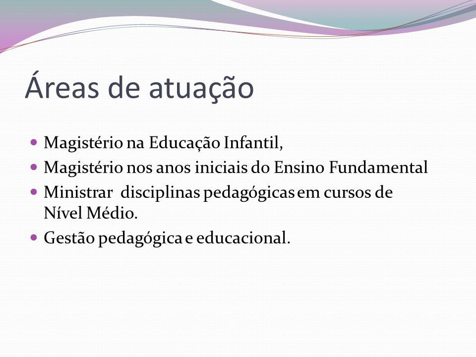 Áreas de atuação Magistério na Educação Infantil,