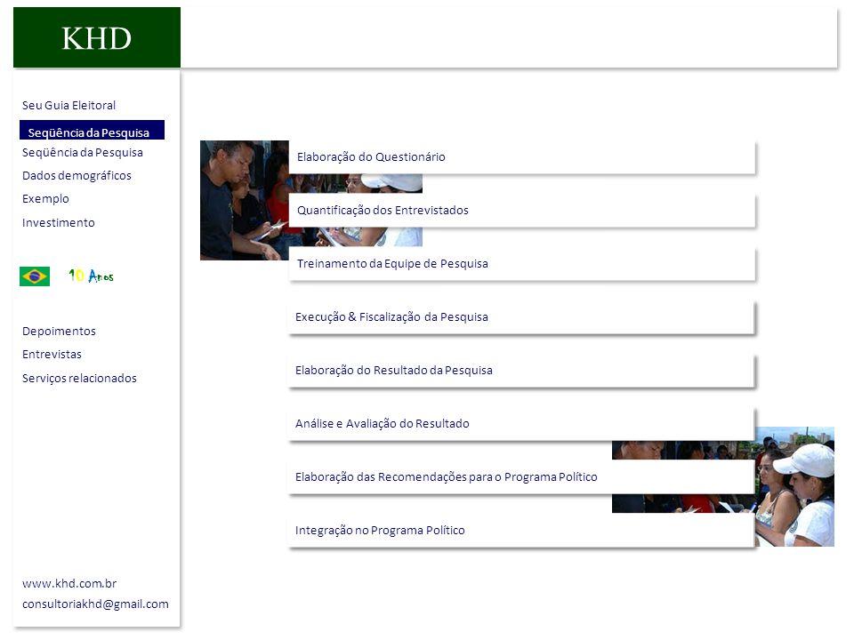Seqüência da Pesquisa Elaboração do Questionário. Quantificação dos Entrevistados. Treinamento da Equipe de Pesquisa.