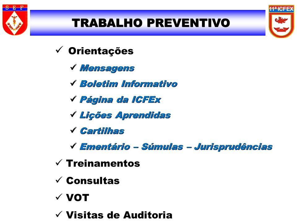TRABALHO PREVENTIVO Orientações Treinamentos Consultas VOT