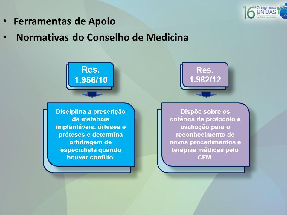 Normativas do Conselho de Medicina