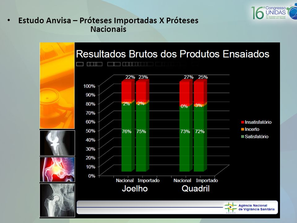 Estudo Anvisa – Próteses Importadas X Próteses Nacionais