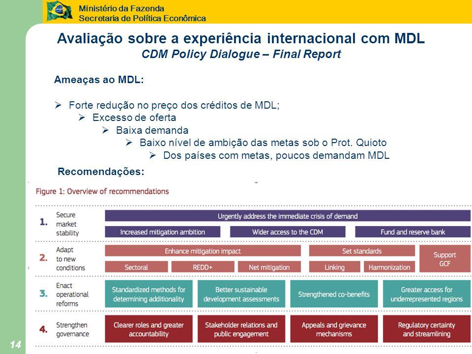 Avaliação sobre a experiência internacional com MDL