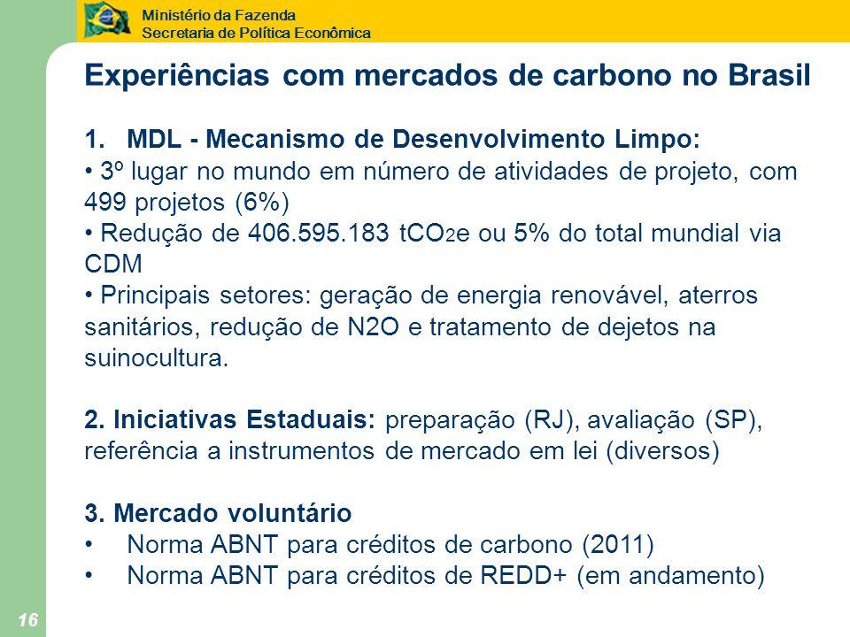 Experiências com mercados de carbono no Brasil