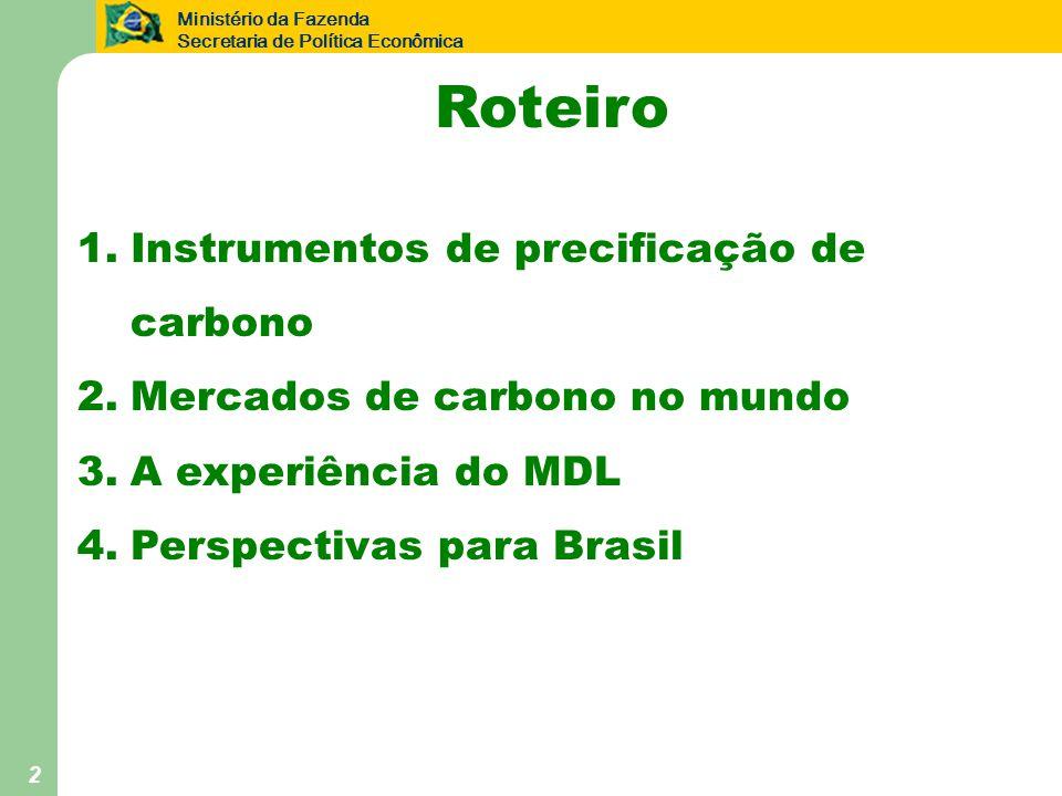 Roteiro Instrumentos de precificação de carbono