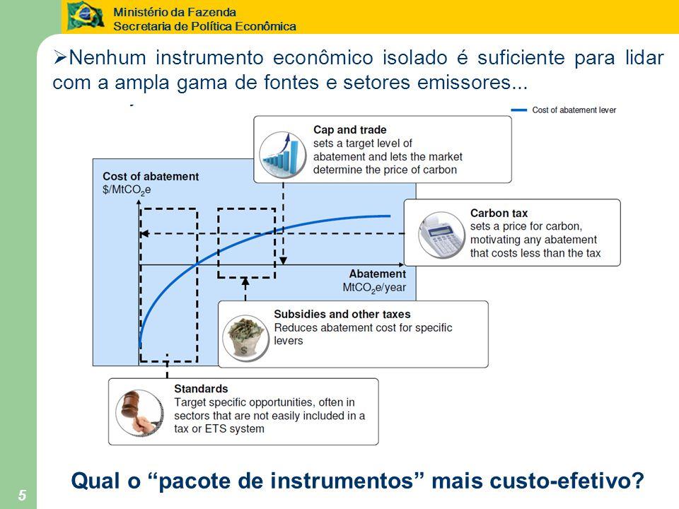 Qual o pacote de instrumentos mais custo-efetivo