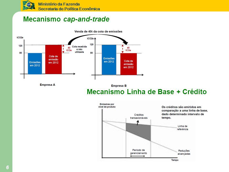 Mecanismo cap-and-trade Mecanismo Linha de Base + Crédito