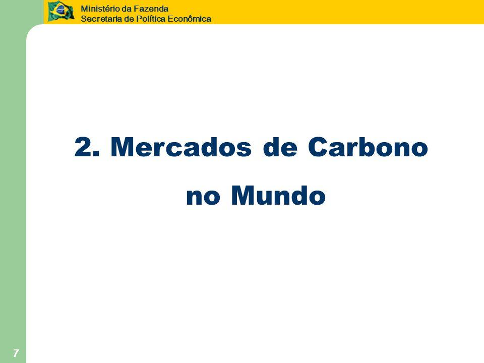 2. Mercados de Carbono no Mundo