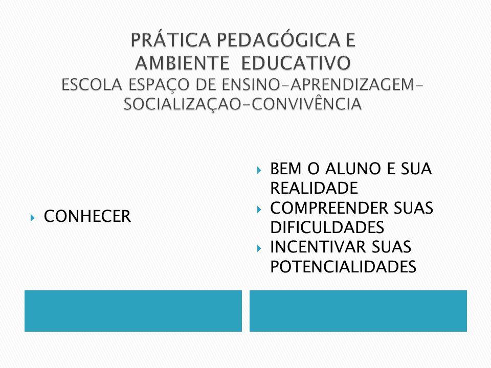 PRÁTICA PEDAGÓGICA E AMBIENTE EDUCATIVO ESCOLA ESPAÇO DE ENSINO-APRENDIZAGEM-SOCIALIZAÇAO-CONVIVÊNCIA