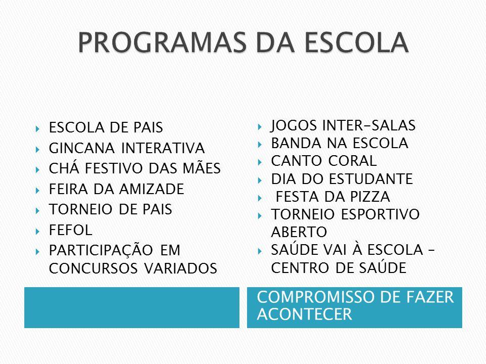 PROGRAMAS DA ESCOLA COMPROMISSO DE FAZER ACONTECER ESCOLA DE PAIS