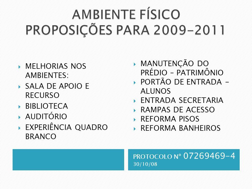 AMBIENTE FÍSICO PROPOSIÇÕES PARA 2009-2011