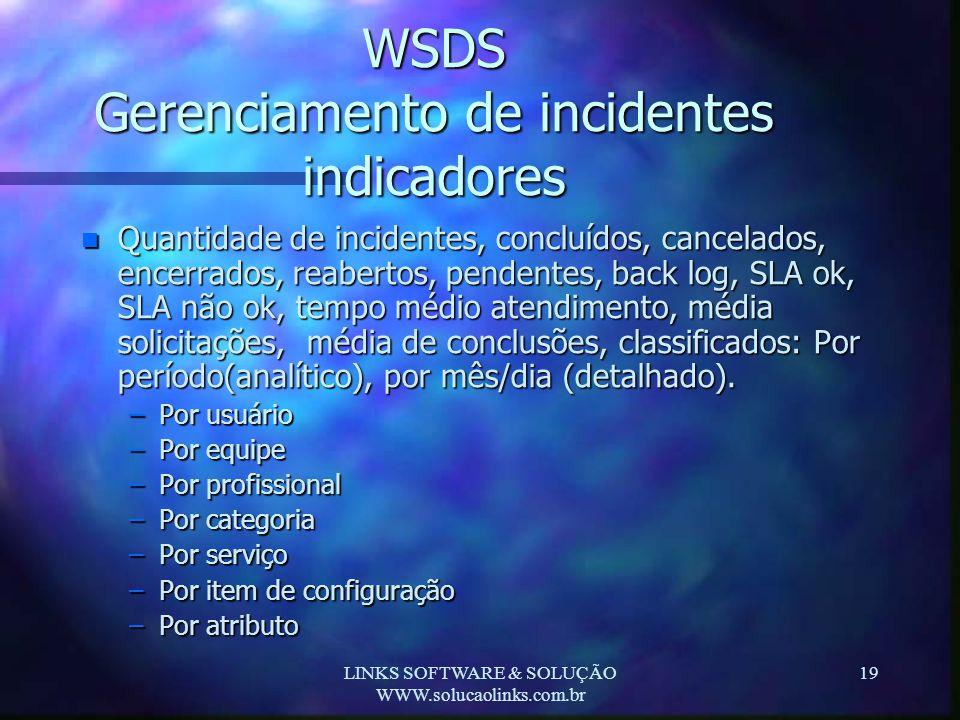 WSDS Gerenciamento de incidentes indicadores