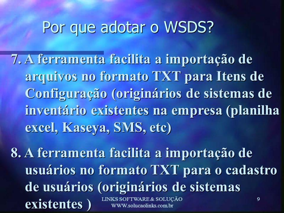 LINKS SOFTWARE & SOLUÇÃO WWW.solucaolinks.com.br