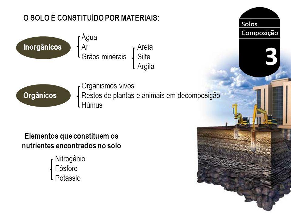 Elementos que constituem os nutrientes encontrados no solo